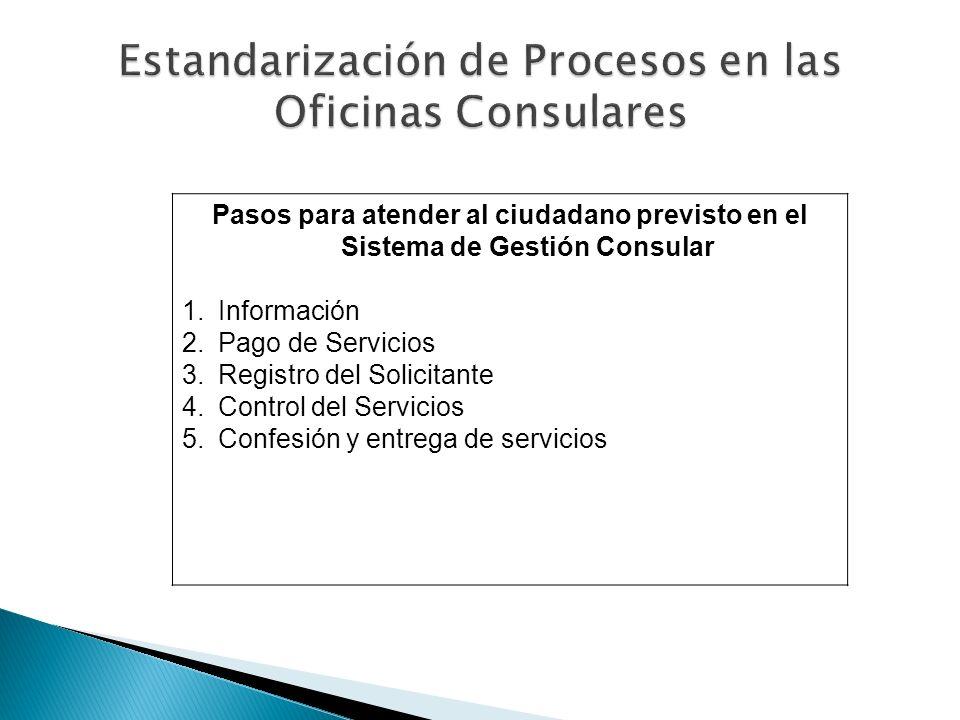 Pasos para atender al ciudadano previsto en el Sistema de Gestión Consular 1.Información 2.Pago de Servicios 3.Registro del Solicitante 4.Control del