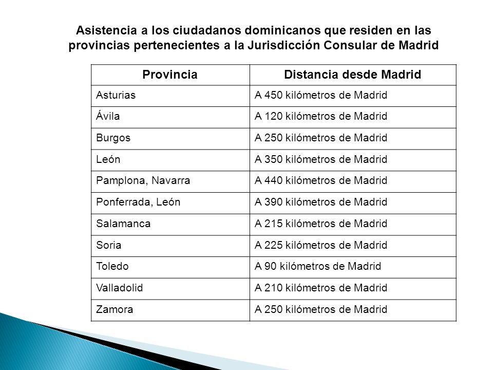 Asistencia a los ciudadanos dominicanos que residen en las provincias pertenecientes a la Jurisdicción Consular de Madrid ProvinciaDistancia desde Mad