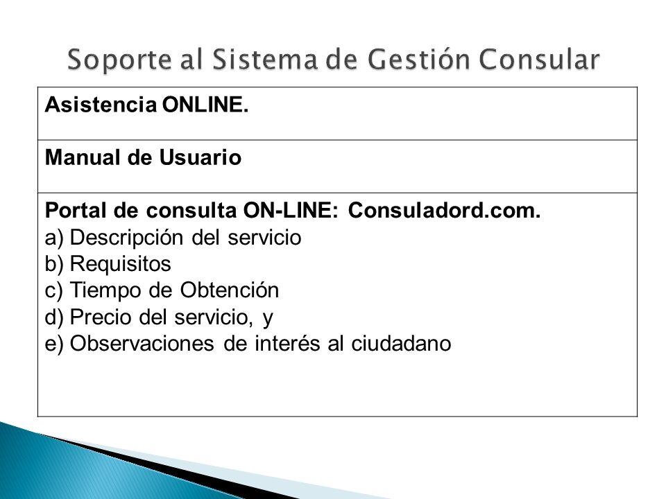 Asistencia ONLINE. Manual de Usuario Portal de consulta ON-LINE: Consuladord.com. a)Descripción del servicio b)Requisitos c)Tiempo de Obtención d)Prec