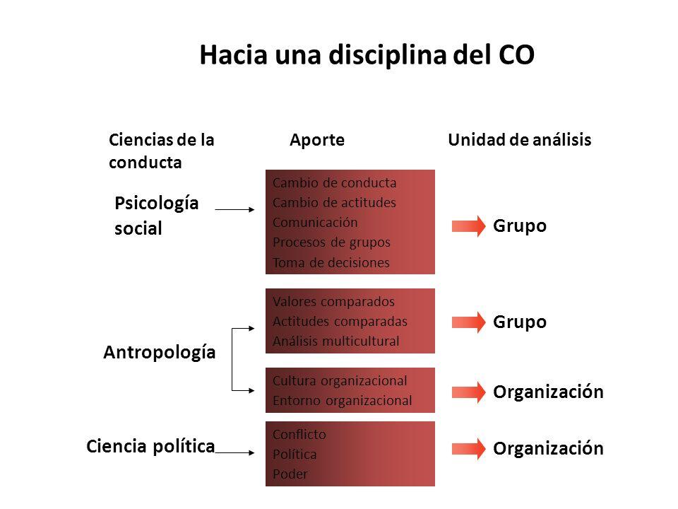 Hacia una disciplina del CO Cambio de conducta Cambio de actitudes Comunicación Procesos de grupos Toma de decisiones AporteUnidad de análisisCiencias