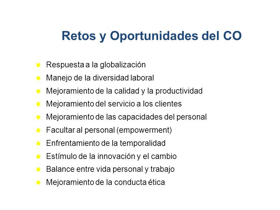 Retos y Oportunidades del CO Respuesta a la globalización Manejo de la diversidad laboral Mejoramiento de la calidad y la productividad Mejoramiento d