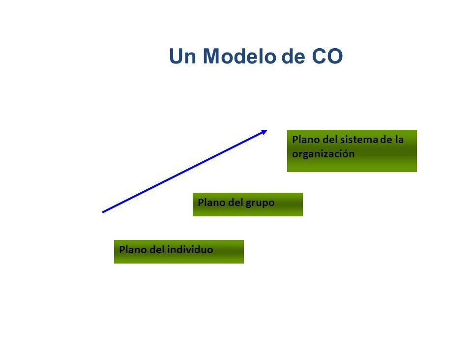 Un Modelo de CO Variables dependientes: factores fundamentales que hay que explicar o pronosticar y que sufren la influencia de algún otro factor Productividad: que factores influyen en la eficacia y en la eficiencia de los individuos, los grupos y las organizaciones.