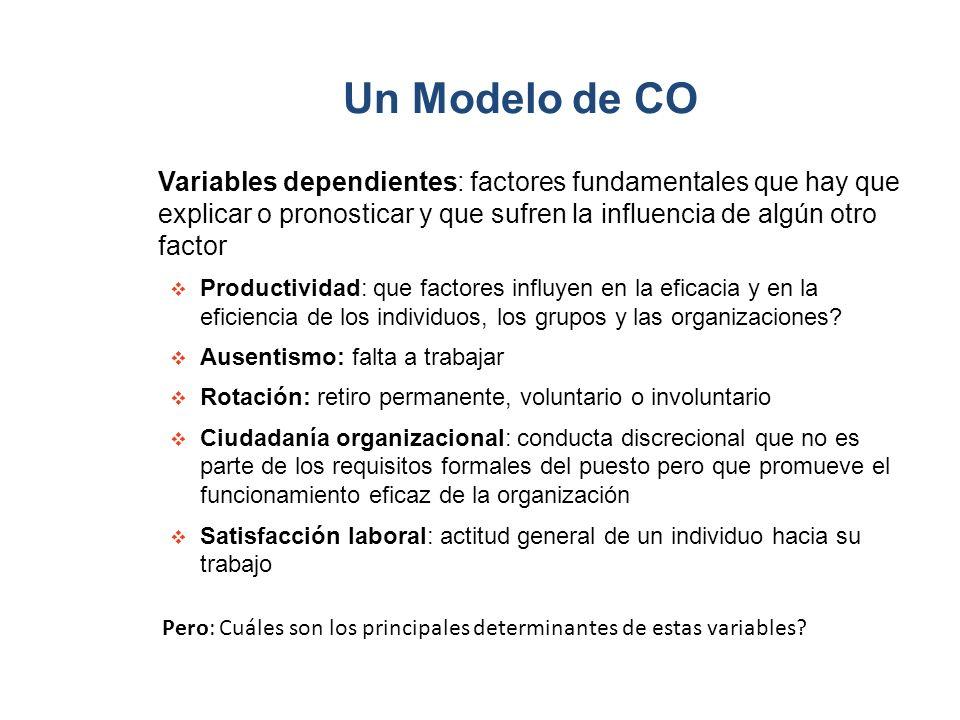 Un Modelo de CO Variables dependientes: factores fundamentales que hay que explicar o pronosticar y que sufren la influencia de algún otro factor Prod
