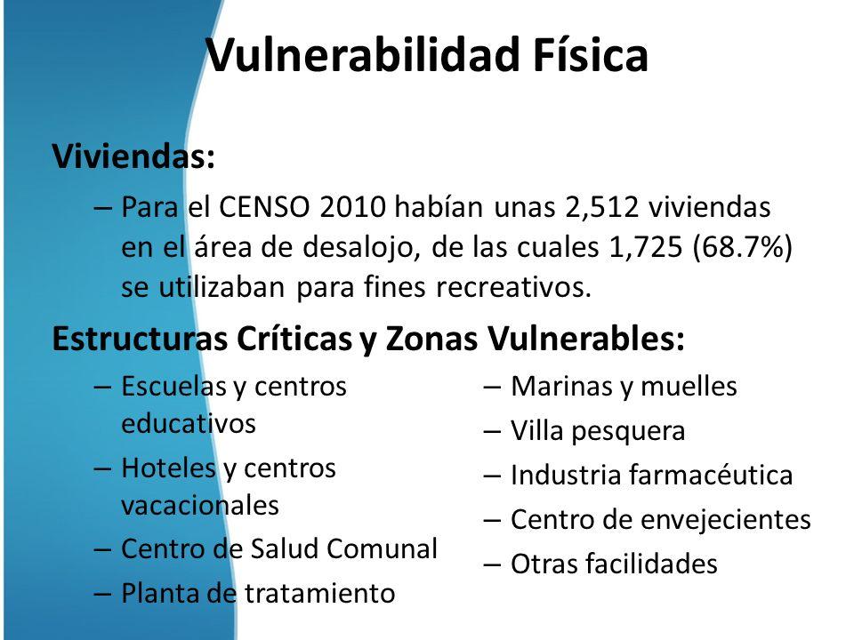 Vulnerabilidad Física Viviendas: – Para el CENSO 2010 habían unas 2,512 viviendas en el área de desalojo, de las cuales 1,725 (68.7%) se utilizaban pa