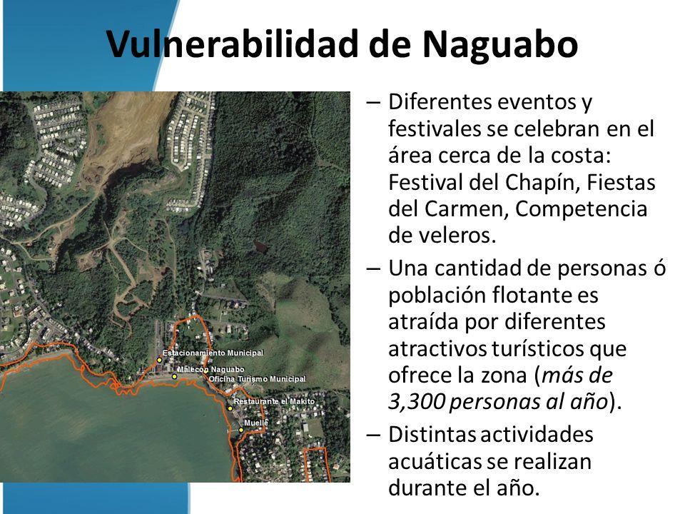 Vulnerabilidad de Naguabo – Diferentes eventos y festivales se celebran en el área cerca de la costa: Festival del Chapín, Fiestas del Carmen, Compete