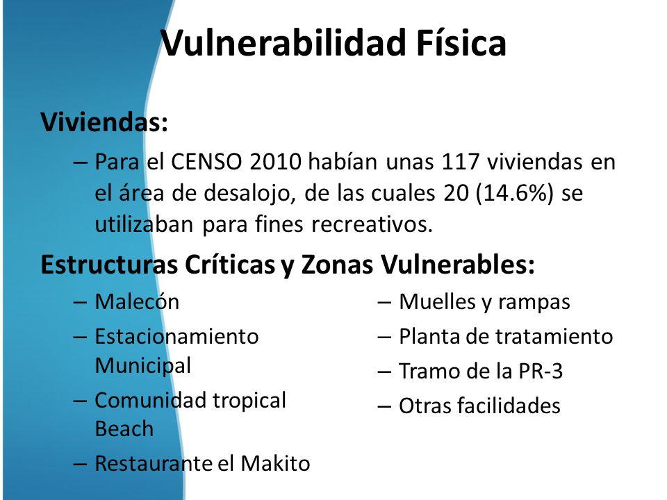 Vulnerabilidad Física Viviendas: – Para el CENSO 2010 habían unas 117 viviendas en el área de desalojo, de las cuales 20 (14.6%) se utilizaban para fi