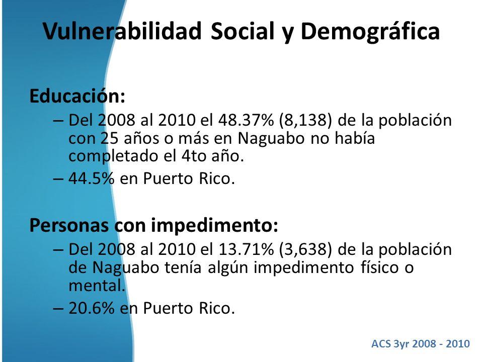 Vulnerabilidad Social y Demográfica Educación: – Del 2008 al 2010 el 48.37% (8,138) de la población con 25 años o más en Naguabo no había completado e