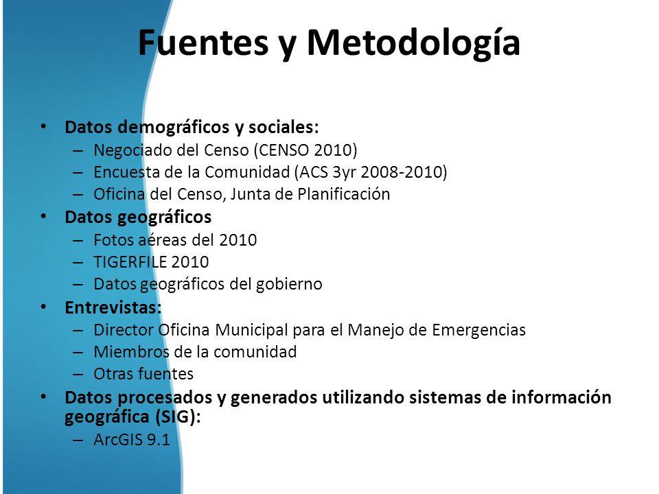 Fuentes y Metodología Datos demográficos y sociales: – Negociado del Censo (CENSO 2010) – Encuesta de la Comunidad (ACS 3yr 2008-2010) – Oficina del C