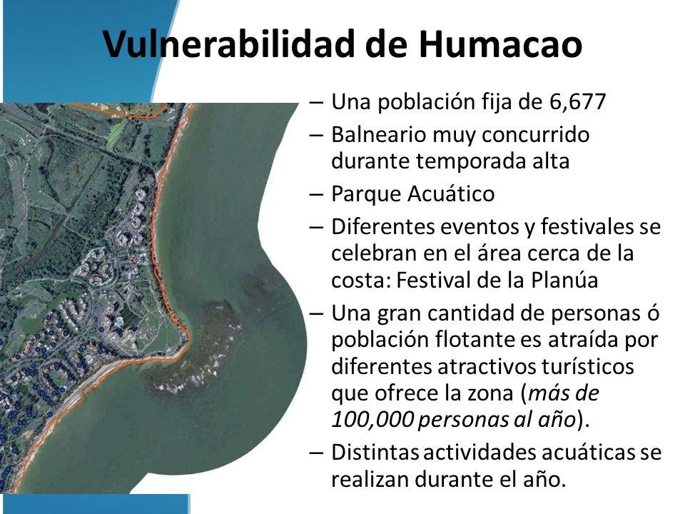 Vulnerabilidad de Humacao – Una población fija de 6,677 – Balneario muy concurrido durante temporada alta – Parque Acuático – Diferentes eventos y fes