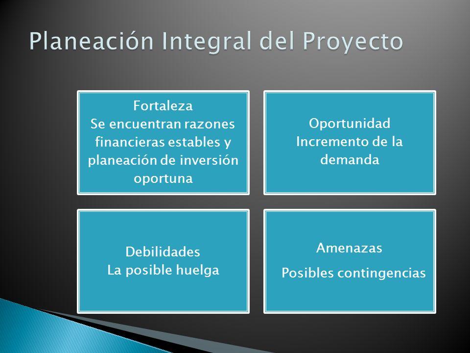 Fortaleza Se encuentran razones financieras estables y planeación de inversión oportuna Oportunidad Incremento de la demanda Debilidades La posible hu