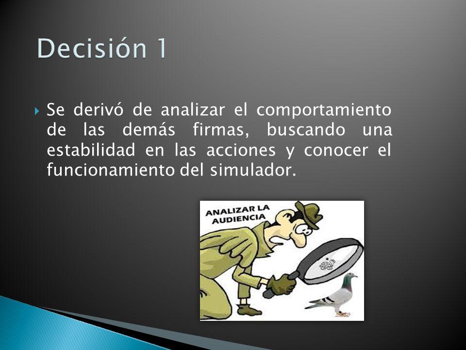 Se derivó de analizar el comportamiento de las demás firmas, buscando una estabilidad en las acciones y conocer el funcionamiento del simulador.
