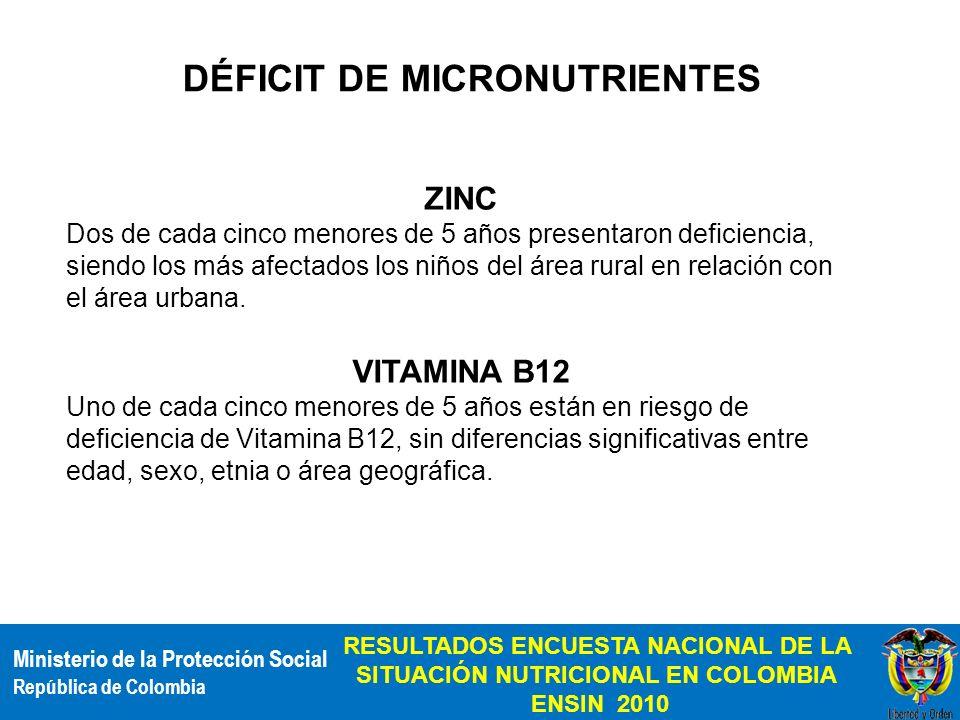 Ministerio de la Protección Social República de Colombia RESULTADOS ENCUESTA NACIONAL DE LA SITUACIÓN NUTRICIONAL EN COLOMBIA ENSIN 2010 DÉFICIT DE MI