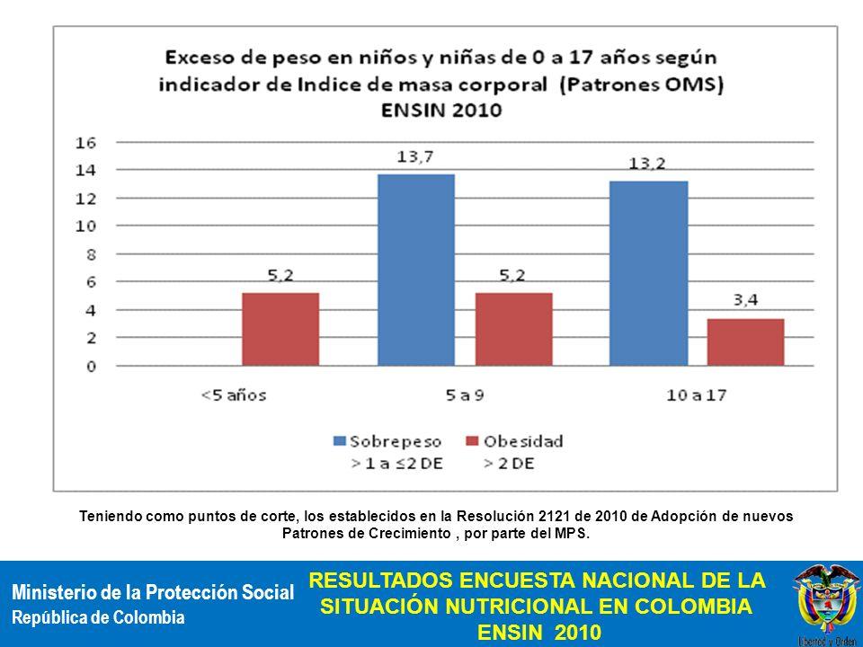 Ministerio de la Protección Social República de Colombia Teniendo como puntos de corte, los establecidos en la Resolución 2121 de 2010 de Adopción de