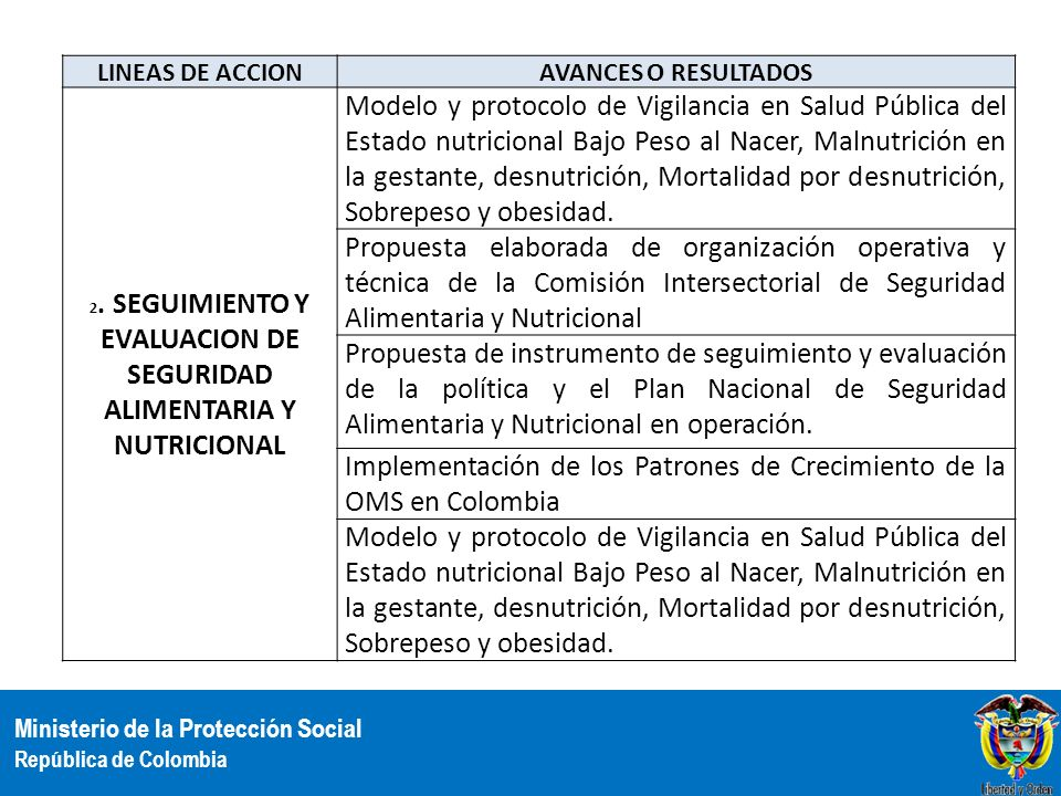 Ministerio de la Protección Social República de Colombia LINEAS DE ACCIONAVANCES O RESULTADOS 2. SEGUIMIENTO Y EVALUACION DE SEGURIDAD ALIMENTARIA Y N