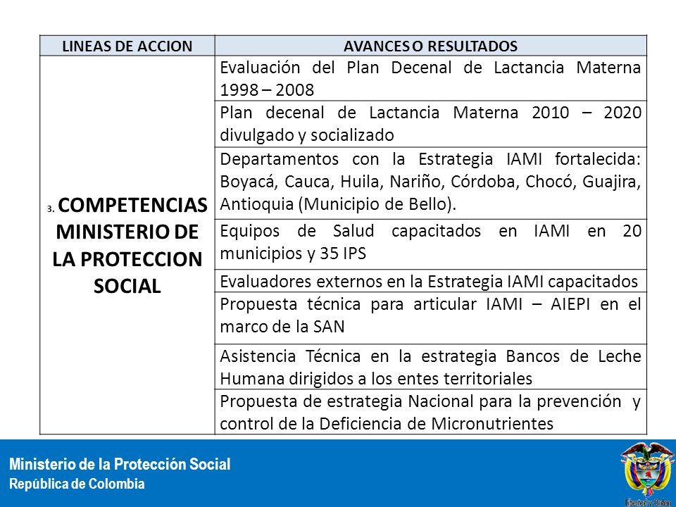Ministerio de la Protección Social República de Colombia LINEAS DE ACCIONAVANCES O RESULTADOS 3. COMPETENCIAS MINISTERIO DE LA PROTECCION SOCIAL Evalu