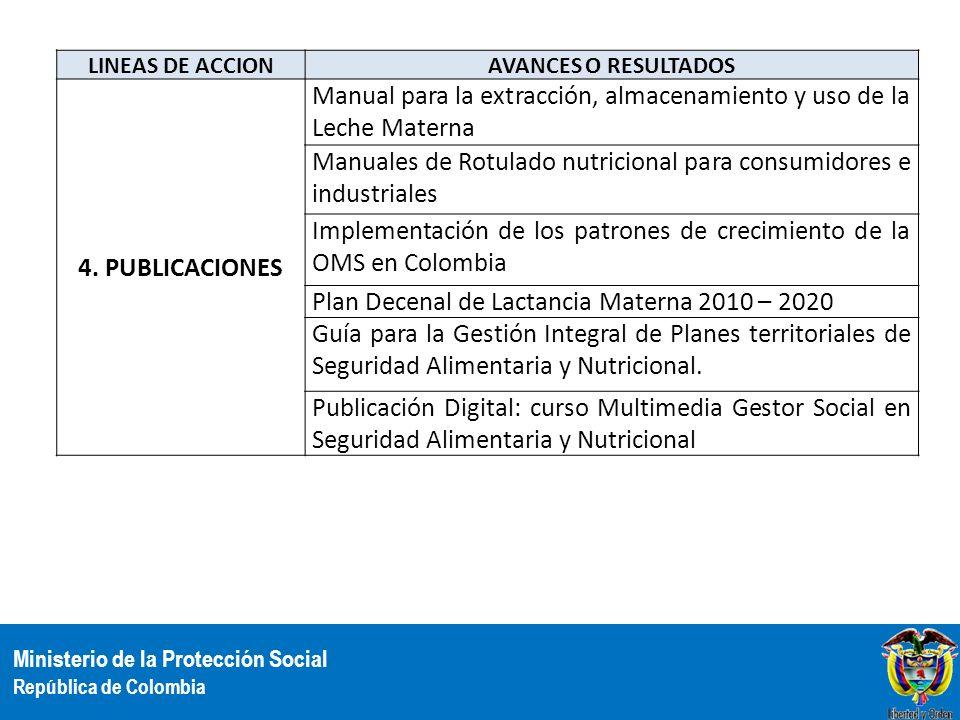Ministerio de la Protección Social República de Colombia LINEAS DE ACCIONAVANCES O RESULTADOS 4. PUBLICACIONES Manual para la extracción, almacenamien