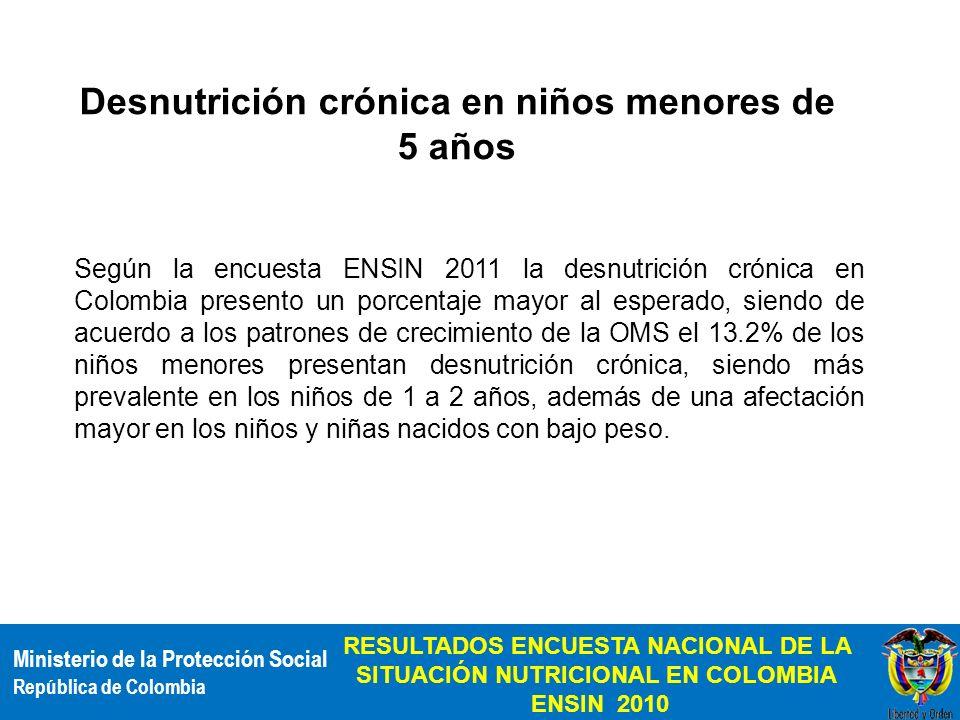 Ministerio de la Protección Social República de Colombia RESULTADOS ENCUESTA NACIONAL DE LA SITUACIÓN NUTRICIONAL EN COLOMBIA ENSIN 2010 Desnutrición