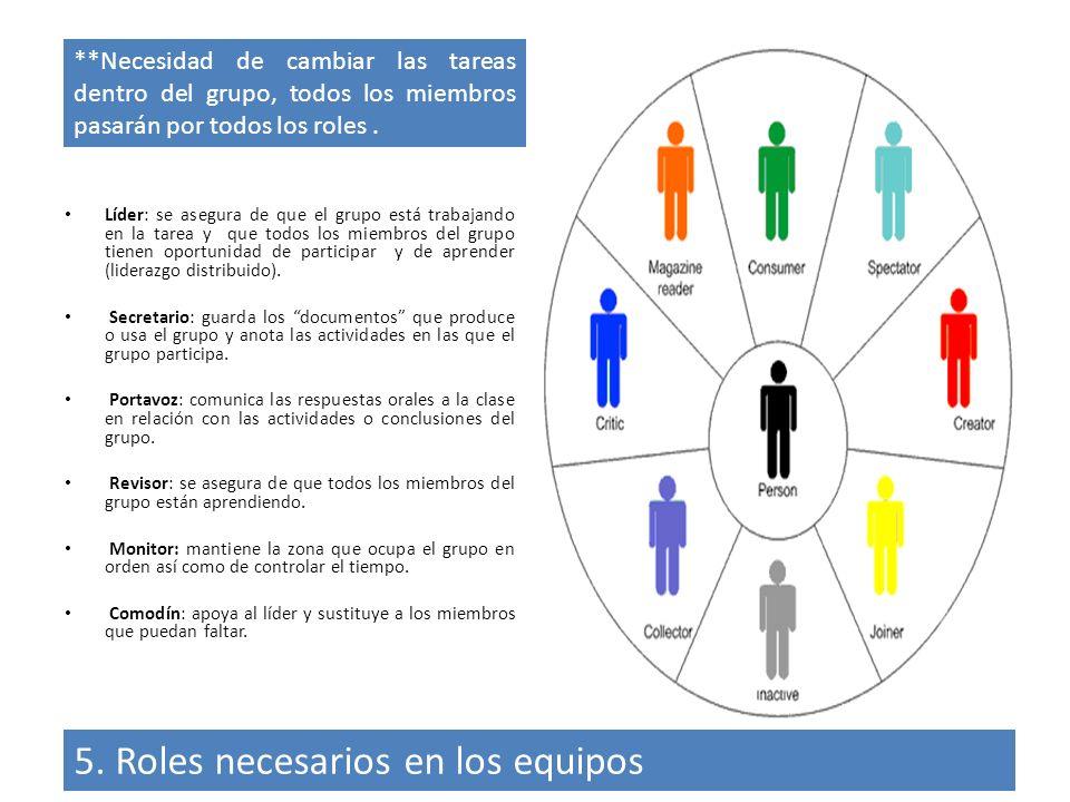 Líder: se asegura de que el grupo está trabajando en la tarea y que todos los miembros del grupo tienen oportunidad de participar y de aprender (lider