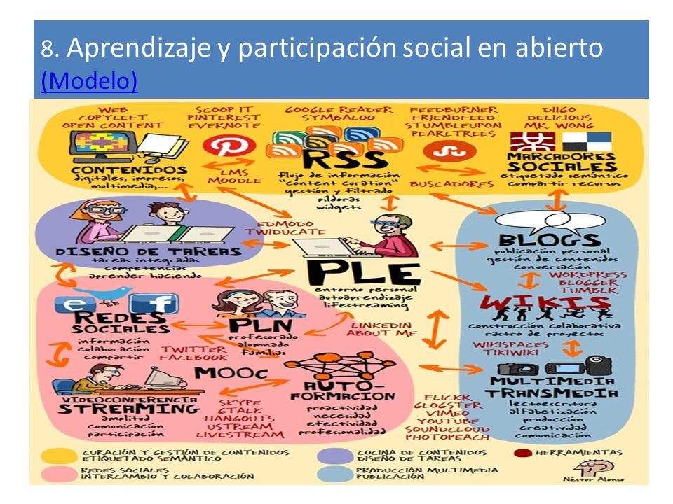 8. Aprendizaje y participación social en abierto (Modelo) (Modelo)