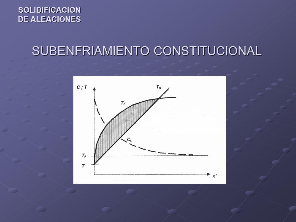 SOLIDIFICACION DE ALEACIONES SUBENFRIAMIENTO CONSTITUCIONAL