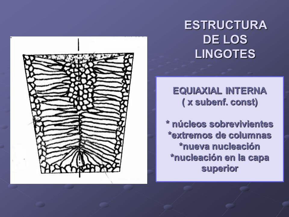 columnar EQUIAXIAL INTERNA ( x subenf.