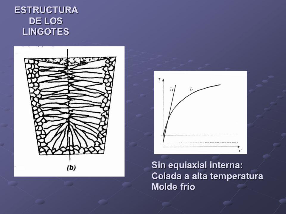 ESTRUCTURA DE LOS LINGOTES Sin equiaxial interna: Colada a alta temperatura Molde frío