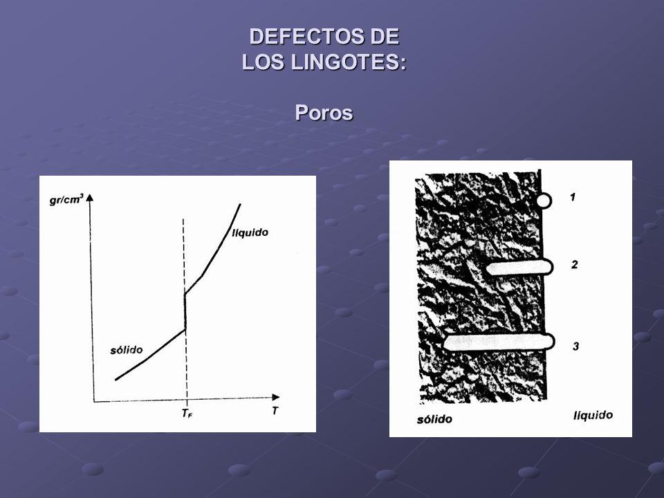 DEFECTOS DE LOS LINGOTES: Poros