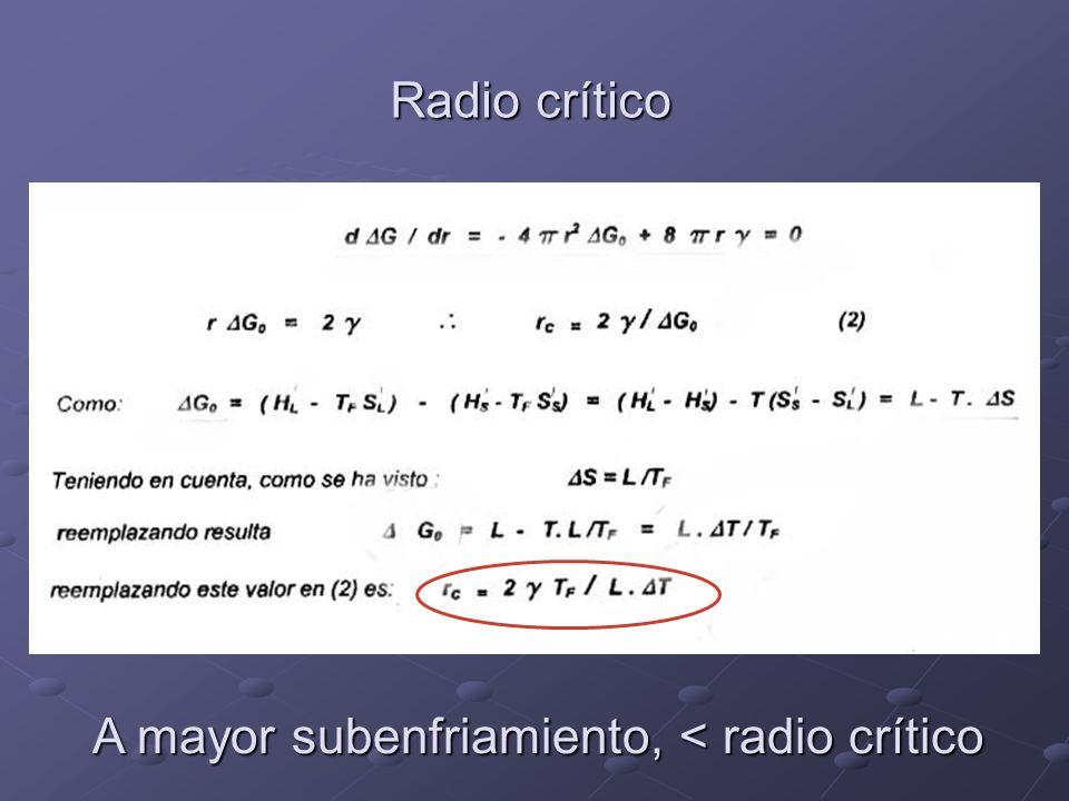 Radio crítico A mayor subenfriamiento, < radio crítico