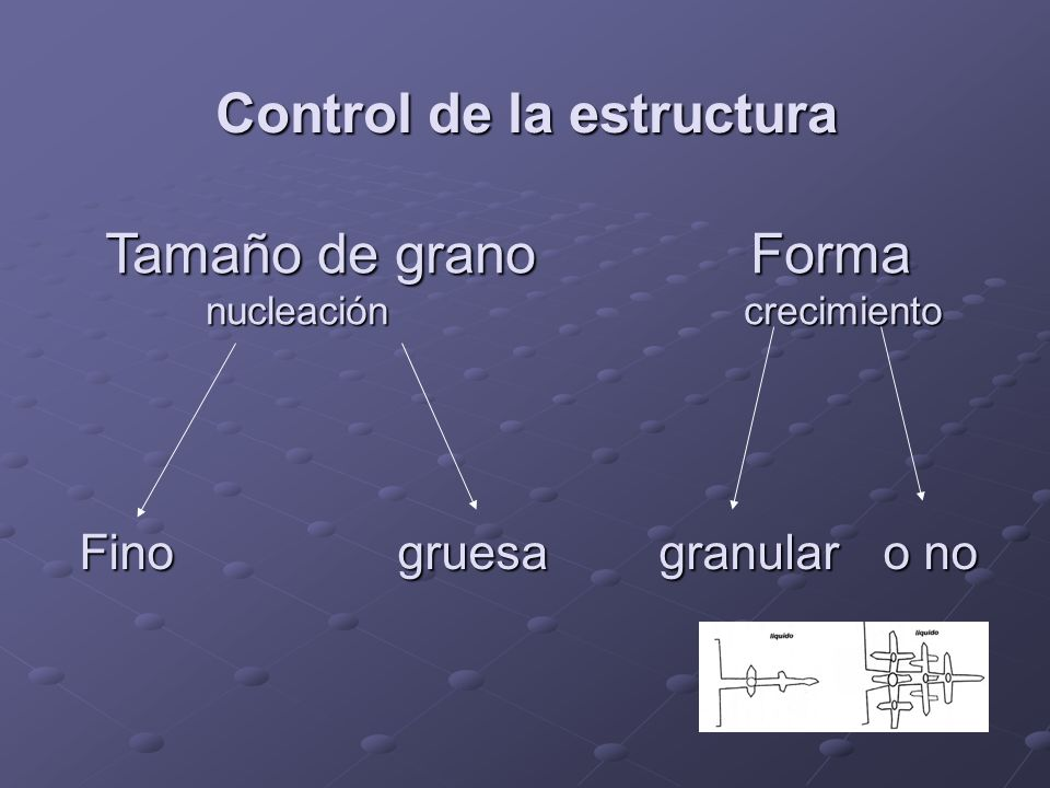 Control de la estructura Tamaño de grano Forma nucleación crecimiento Fino gruesa granular o no
