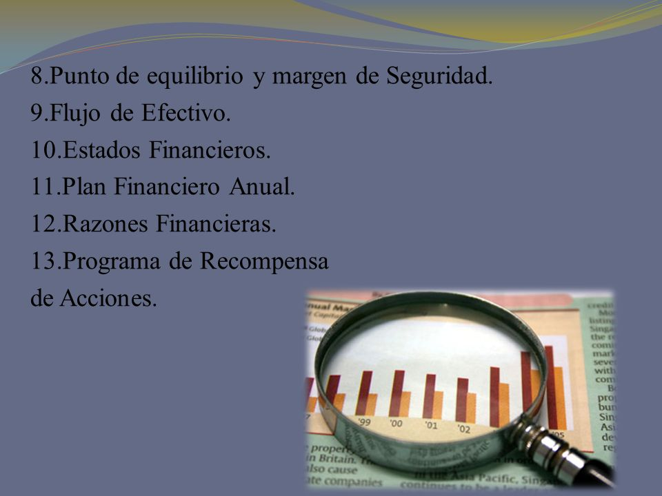 8.Punto de equilibrio y margen de Seguridad. 9.Flujo de Efectivo. 10.Estados Financieros. 11.Plan Financiero Anual. 12.Razones Financieras. 13.Program