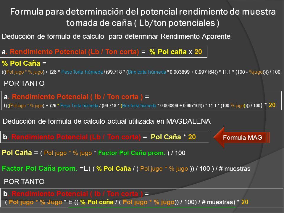 CONCLUSIÓN Y RECOMENDACIÓN CONCLUSIONES 1.La correlación de los datos Pol Ratio, % de HUMEDAD DE LA CAÑA y la RELACIÓN SACAROSA / AZUCARES REDUCTORES.