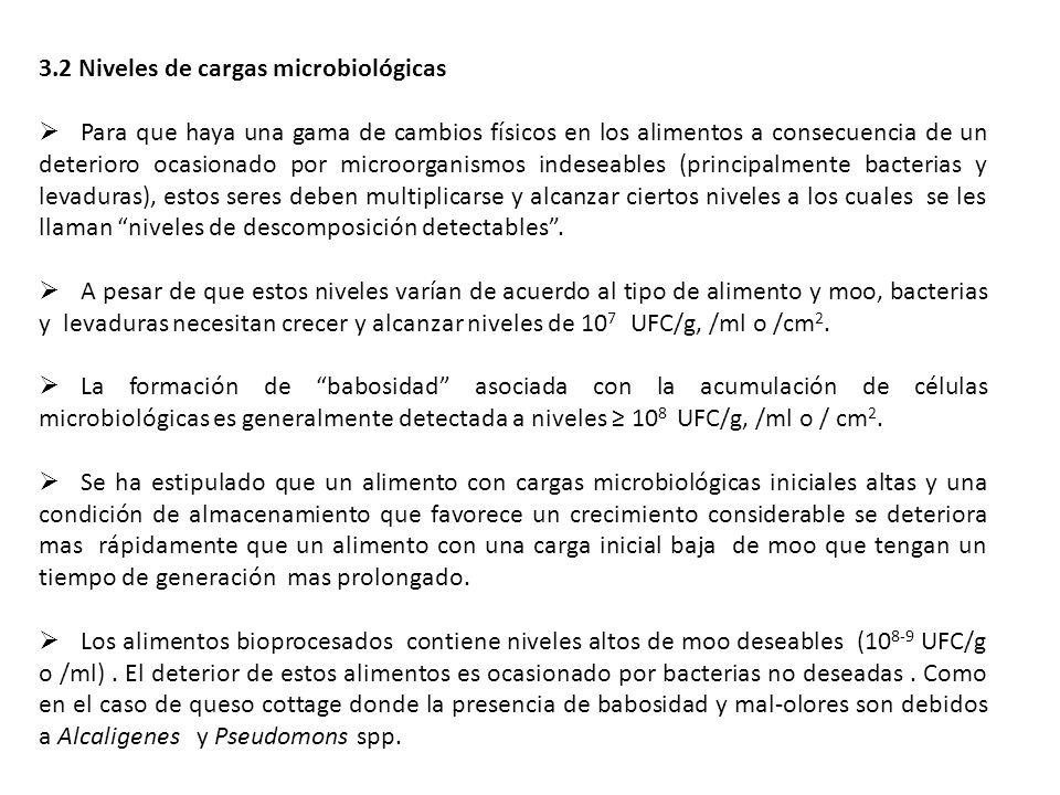 3.2 Niveles de cargas microbiológicas Para que haya una gama de cambios físicos en los alimentos a consecuencia de un deterioro ocasionado por microor