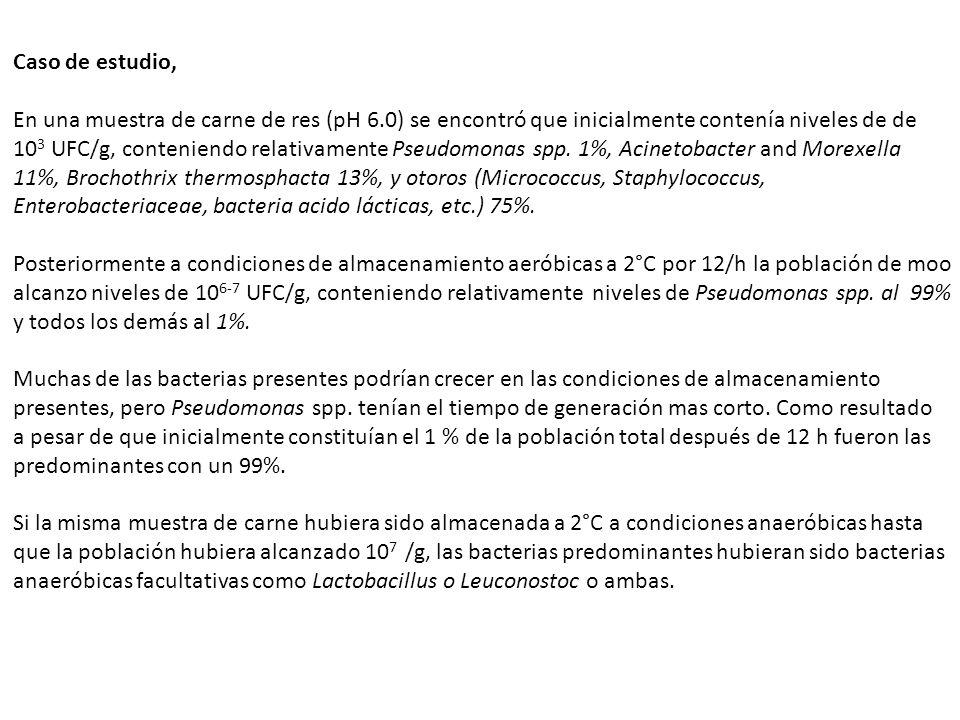 Caso de estudio, En una muestra de carne de res (pH 6.0) se encontró que inicialmente contenía niveles de de 10 3 UFC/g, conteniendo relativamente Pse