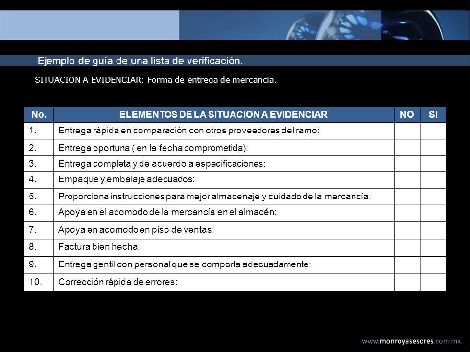 Ejemplo de guía de una lista de verificación. SITUACION A EVIDENCIAR: Forma de entrega de mercancía. No.ELEMENTOS DE LA SITUACION A EVIDENCIARNOSI 1.E