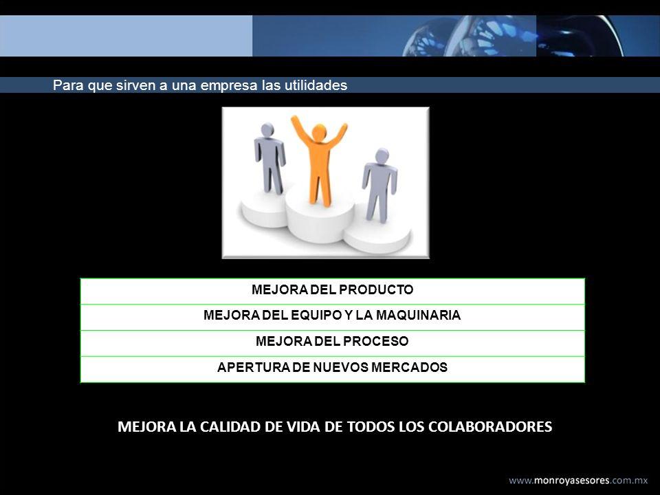 Para que sirven a una empresa las utilidades MEJORA DEL PRODUCTO MEJORA DEL EQUIPO Y LA MAQUINARIA MEJORA DEL PROCESO APERTURA DE NUEVOS MERCADOS MEJO