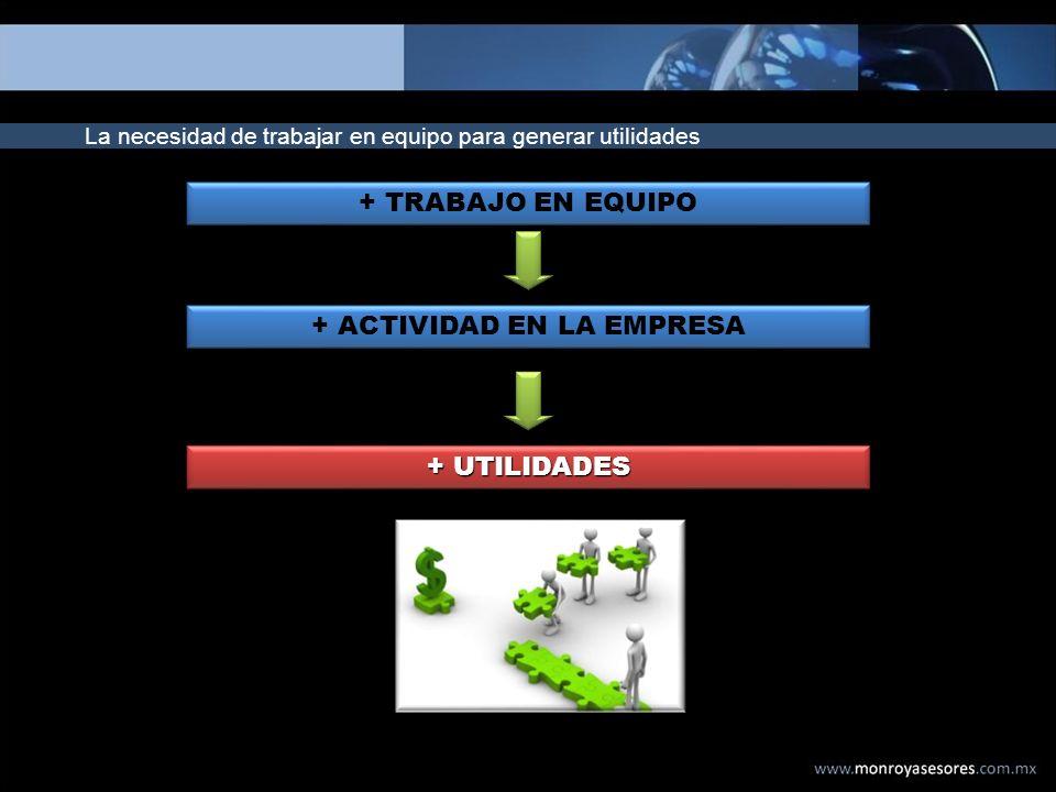 La necesidad de trabajar en equipo para generar utilidades + TRABAJO EN EQUIPO + ACTIVIDAD EN LA EMPRESA + UTILIDADES