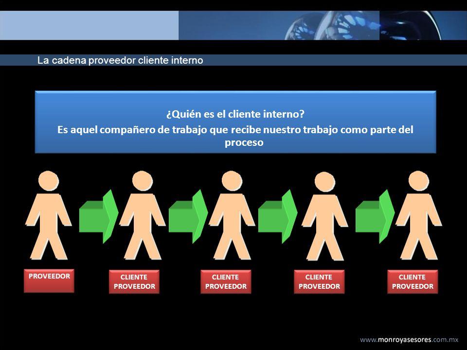 La cadena proveedor cliente interno ¿Quién es el cliente interno? Es aquel compañero de trabajo que recibe nuestro trabajo como parte del proceso ¿Qui