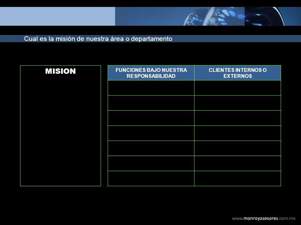 Cual es la misión de nuestra área o departamento MISION FUNCIONES BAJO NUESTRA RESPONSABILIDAD CLIENTES INTERNOS O EXTERNOS