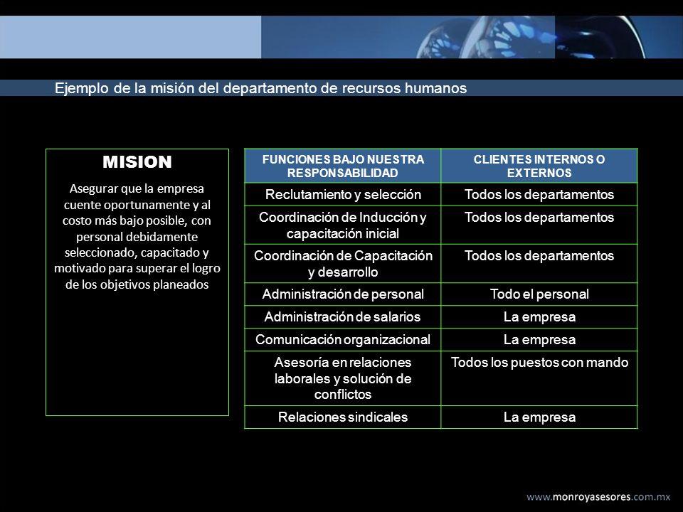 Ejemplo de la misión del departamento de recursos humanos MISION Asegurar que la empresa cuente oportunamente y al costo más bajo posible, con persona