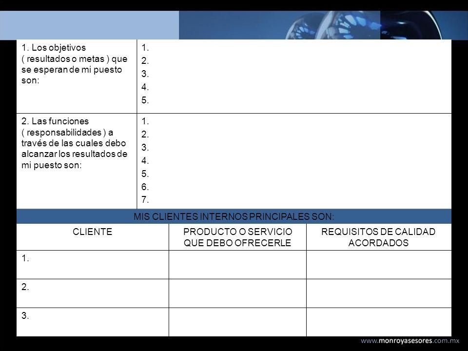 1. Los objetivos ( resultados o metas ) que se esperan de mi puesto son: 1. 2. 3. 4. 5. 2. Las funciones ( responsabilidades ) a través de las cuales