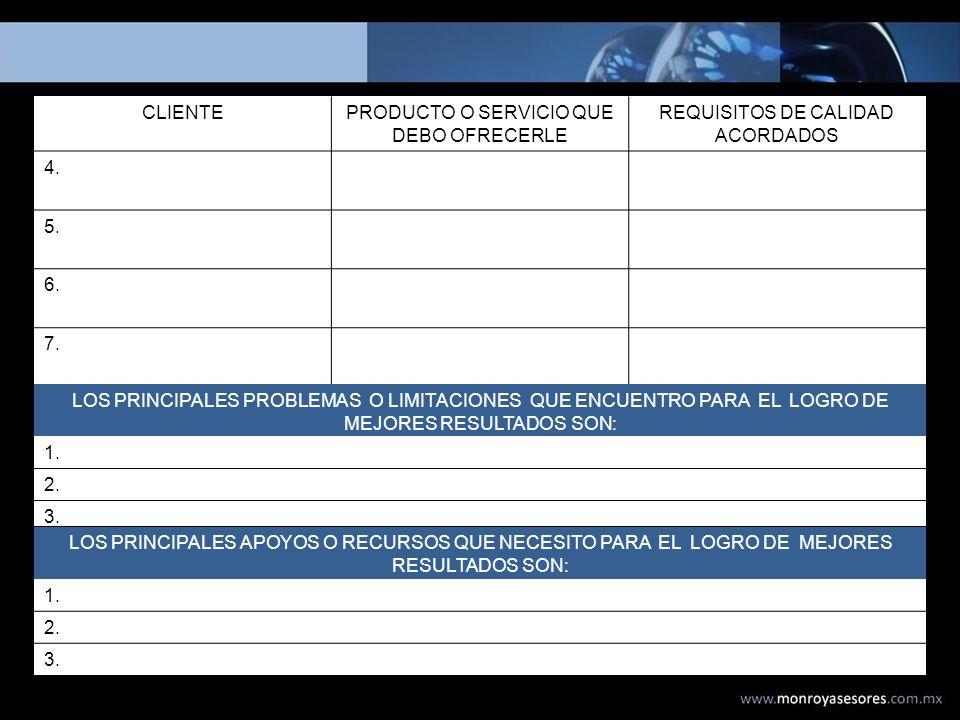 CLIENTEPRODUCTO O SERVICIO QUE DEBO OFRECERLE REQUISITOS DE CALIDAD ACORDADOS 4. 5. 6. 7. LOS PRINCIPALES PROBLEMAS O LIMITACIONES QUE ENCUENTRO PARA