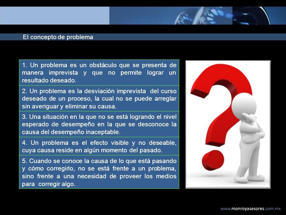 El concepto de problema 1. Un problema es un obstáculo que se presenta de manera imprevista y que no permite lograr un resultado deseado. 2. Un proble