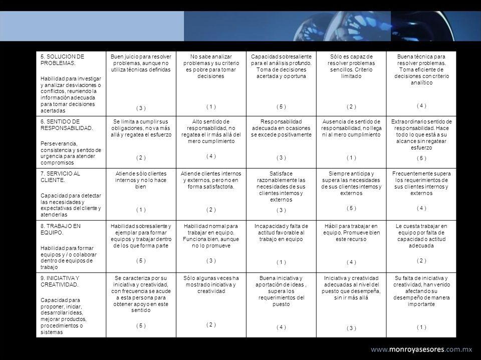 5. SOLUCION DE PROBLEMAS. Habilidad para investigar y analizar desviaciones o conflictos, reuniendo la información adecuada para tomar decisiones acer