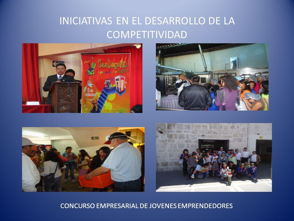 INICIATIVAS EN EL DESARROLLO DE LA COMPETITIVIDAD CONCURSO EMPRESARIAL DE JOVENES EMPRENDEDORES