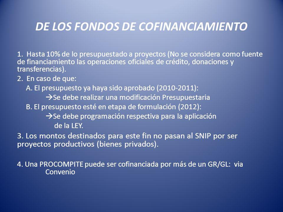 DE LOS FONDOS DE COFINANCIAMIENTO 1. Hasta 10% de lo presupuestado a proyectos (No se considera como fuente de financiamiento las operaciones oficiale