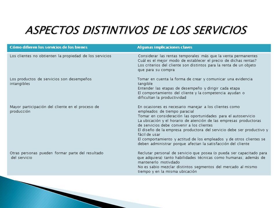 ASPECTOS DISTINTIVOS DE LOS SERVICIOS ASPECTOS DISTINTIVOS DE LOS SERVICIOS Cómo difieren los servicios de los bienes Algunas implicaciones claves Los