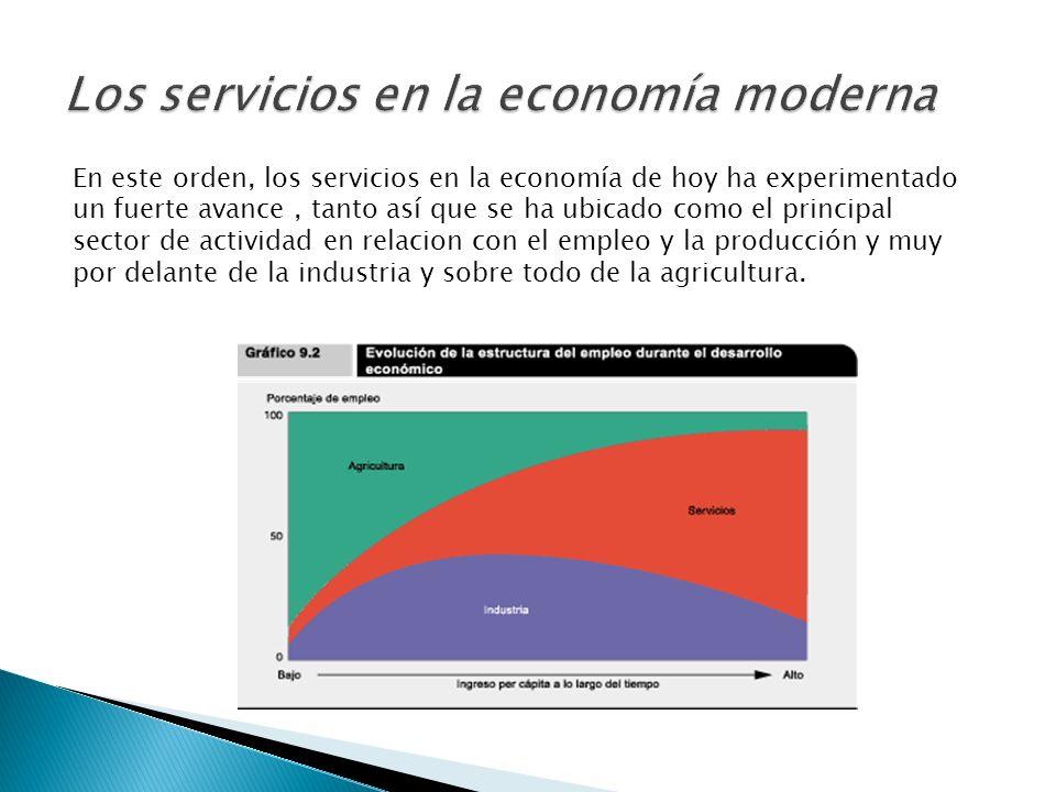 En este orden, los servicios en la economía de hoy ha experimentado un fuerte avance, tanto así que se ha ubicado como el principal sector de activida
