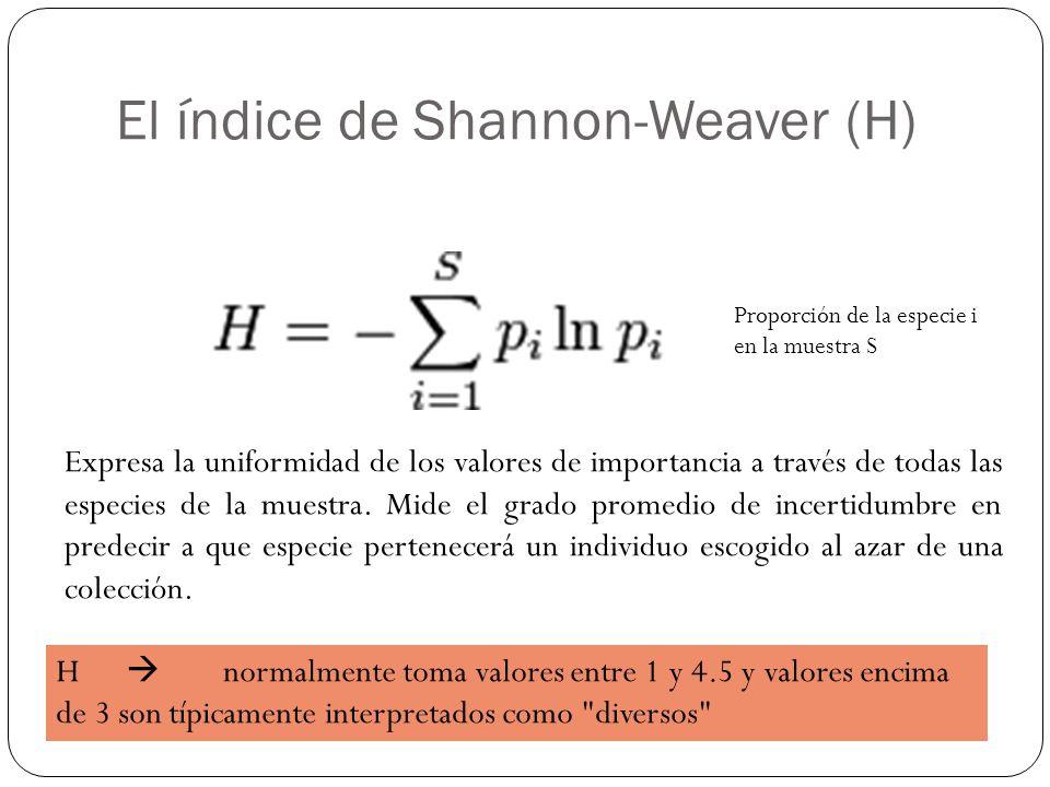 El índice de Shannon-Weaver (H) H normalmente toma valores entre 1 y 4.5 y valores encima de 3 son típicamente interpretados como diversos Expresa la uniformidad de los valores de importancia a través de todas las especies de la muestra.