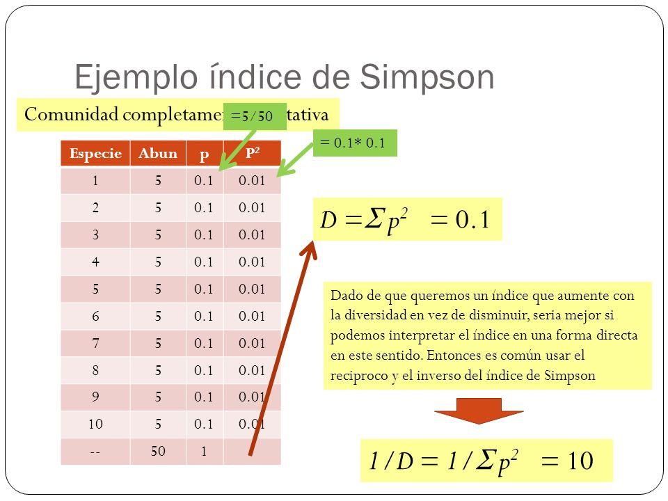 Comunidad completamente equitativa Ejemplo índice de Simpson EspecieAbunpP2P2 150.10.01 250.10.01 350.10.01 450.10.01 550.10.01 650.10.01 750.10.01 850.10.01 950.10.01 1050.10.01 --501 =5/50 = 0.1* 0.1 D = p 2 = 0.1 Dado de que queremos un índice que aumente con la diversidad en vez de disminuir, seria mejor si podemos interpretar el índice en una forma directa en este sentido.