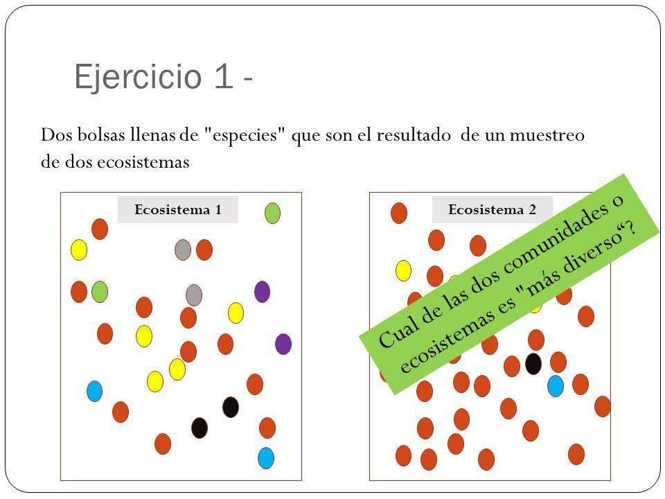 Ejercicio 1 - Dos bolsas llenas de especies que son el resultado de un muestreo de dos ecosistemas Ecosistema 1Ecosistema 2 Cual de las dos comunidades o ecosistemas es más diverso?